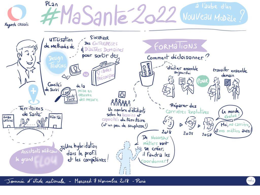 Planche de facilitation graphique par Mathieu Letellier